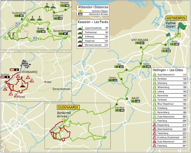 Route und Besonderheiten der Flandern-Rundfahrt