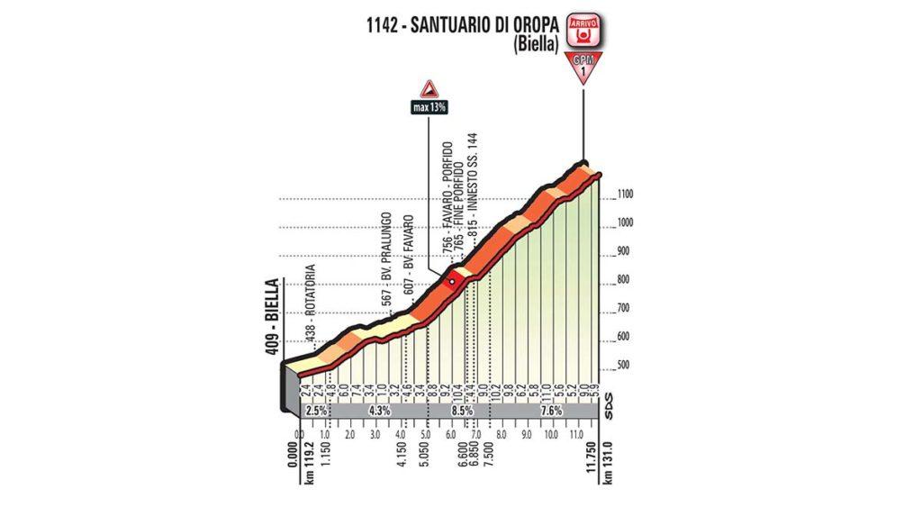Finish und Montagna Pantani der Etappe 14 des Giro d'Italia 2017
