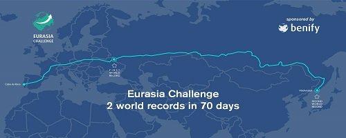 Eurasia Challenge: Update zu Jonas Deichmann und seiner Reise