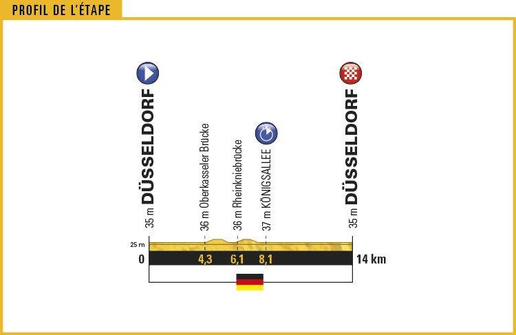 Streckenprofil der Etappe Nummer 1 der Tour de France 2017