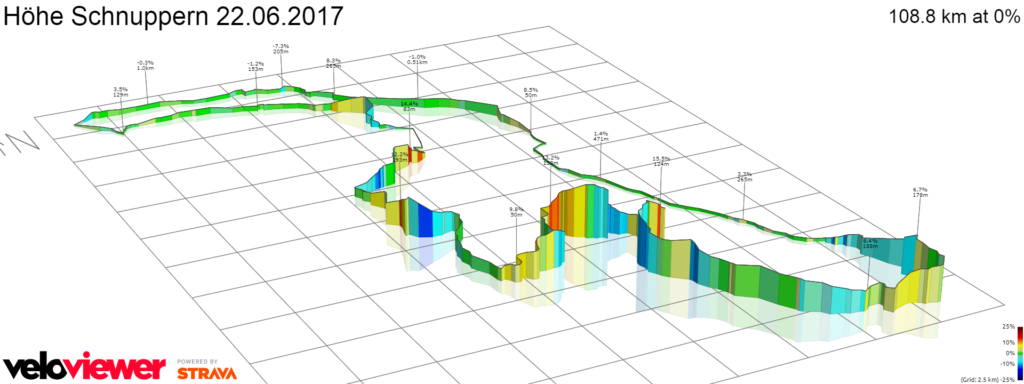 Veloviewer 3D Route