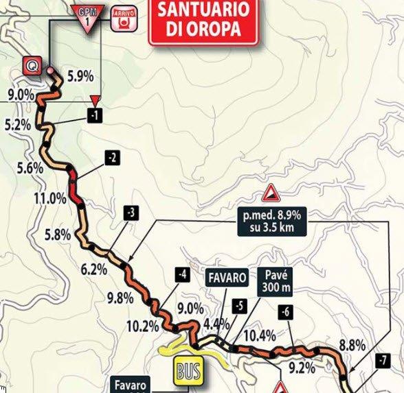 Montagna Pantani 2017