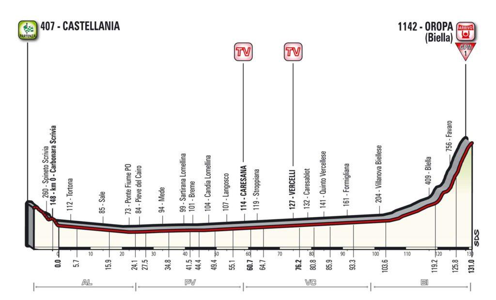 Etappe Nummer 14 des Giro d'Italia 2017