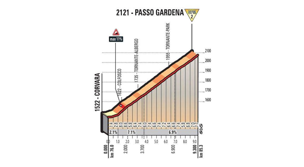 Dritter Anstieg der Etappe Nummer 18 über den Passo Gardena