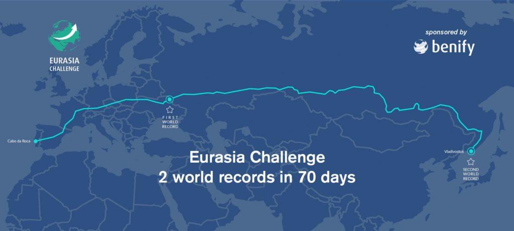 Route der Eurasia Challenge